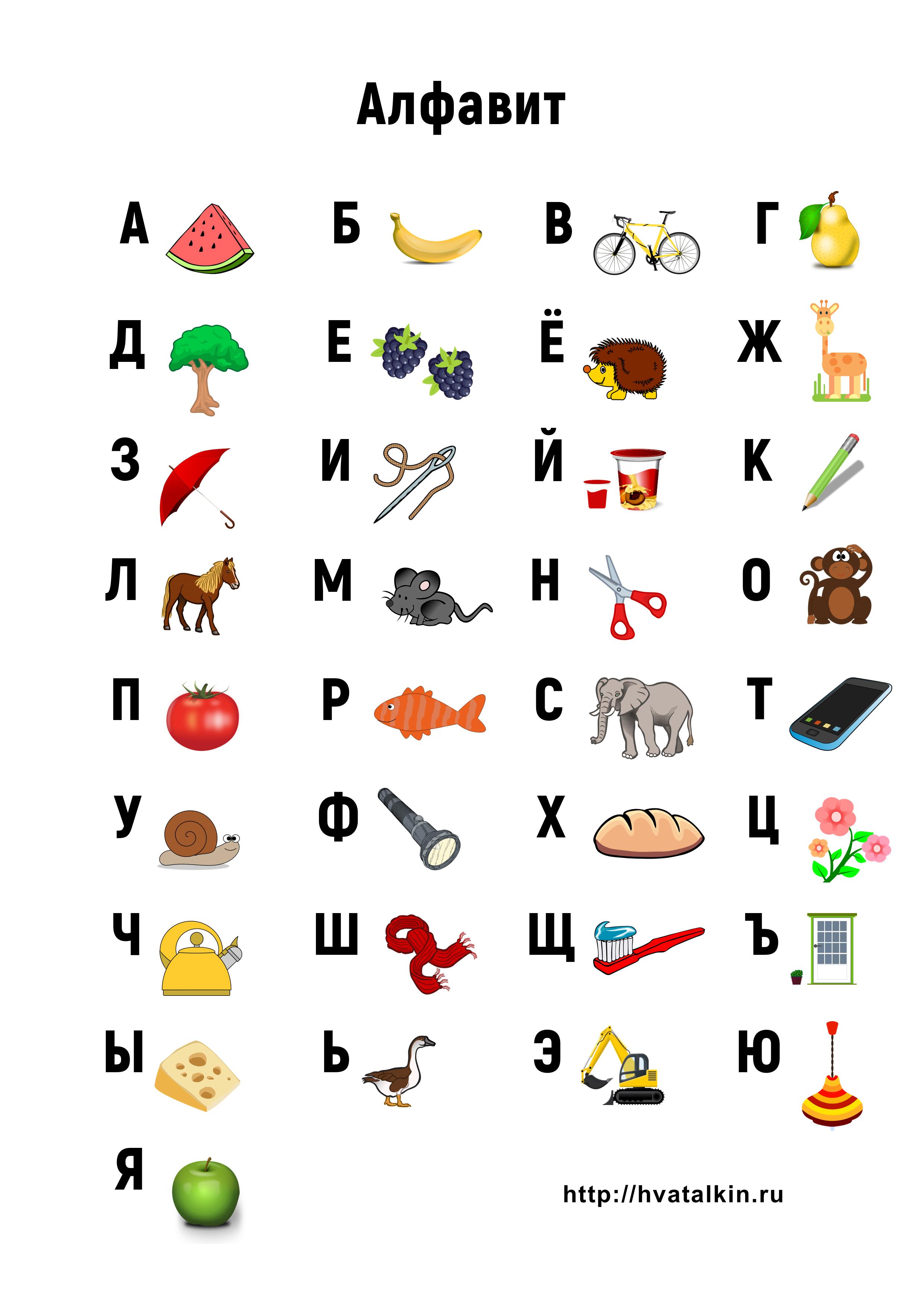 Алфавит для детей с картинками и без, карточки с буквами